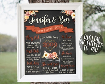 Fall Wedding Sign, Fall Wedding Chalkboard, Autumn Wedding Sign, Love Story Chalkboard, Couples Chalkboard, Fall in Love Wedding Sign