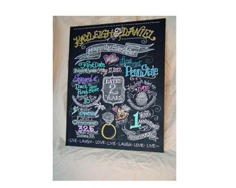 Engagement Chalkboard Art Sign- Custom Engagement chalkboard - Sign in Color
