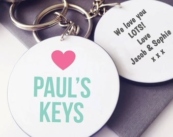 Name and Message Keyring