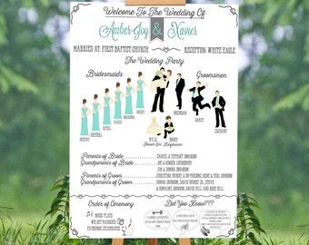 Silhouette Wedding Program/Welcome Sign/Poster/ Teal Wedding/ Hydrangea Wedding