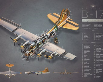 Boeing B-17 Exploded View Cross Section Poster