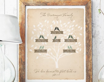 Rustic Family Tree Art - Custom Family Tree - Family Tree Wall Art - Canvas Family Tree Art