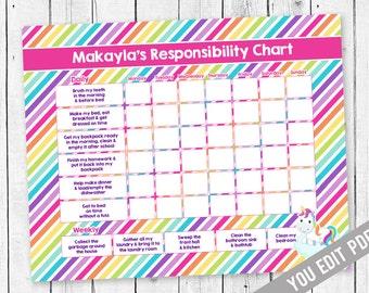 Chore chart for kids, Unicorn Chore Chart, Incentive Chart, Allowance Chart, Weekly Chart, Behavior Chart, Chore Chart, YOU EDIT PDF
