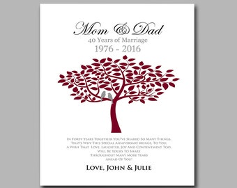 Ruby Wedding Anniversary - Personalized Anniversary Gift for Parents -  Add Any Wording of Your Choice