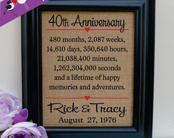 29th Wedding Anniversary Gift Ideas For Parents : 40th wedding anniversary gift 40th anniversary 40th anniversary gift ...