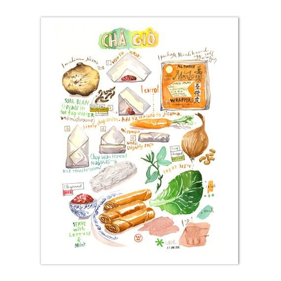 Items Similar To Kitchen Print, Vietnamese Cha Gio Recipe