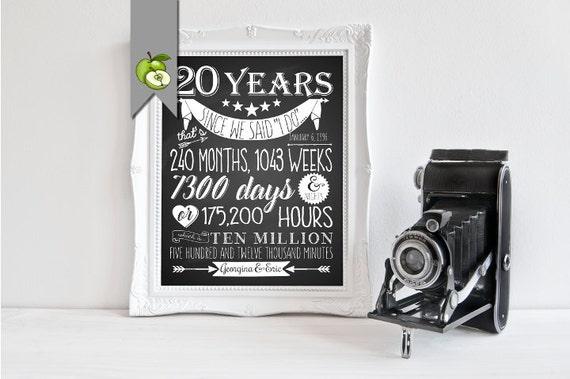 Big 20th Wedding Anniversary Gift Wife Husband Mom Subway