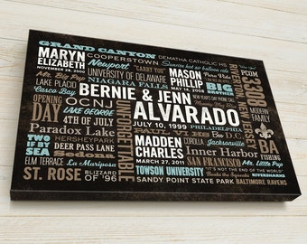 Word Collage Personalized, Family Word Art, Family Sign Home Decor, READY TO HANG, Personalized Word Art, Anniversary Gift