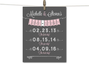 Our love story sign, important dates print, personalized wedding sign, custom signs for wedding reception, custom gifts for the couple