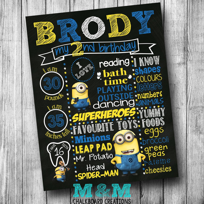 First Second Third Birthday Chalkboard Poster Por
