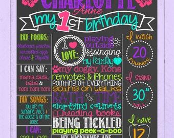 Luau First Birthday Chalkboard Poster | Hawaii 1st Birthday Chalk Board | Summer Luau Birthday | Hawaiian Birthday | *DIGITAL FILE*