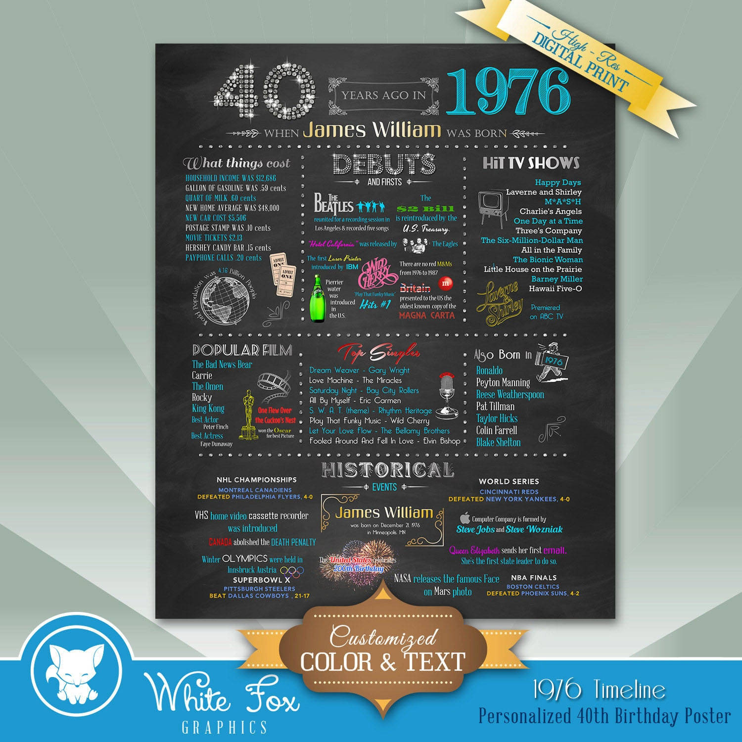 Funny 40th Birthday Gifts Presents For: Personalized 40th Birthday Chalkboard Poster By