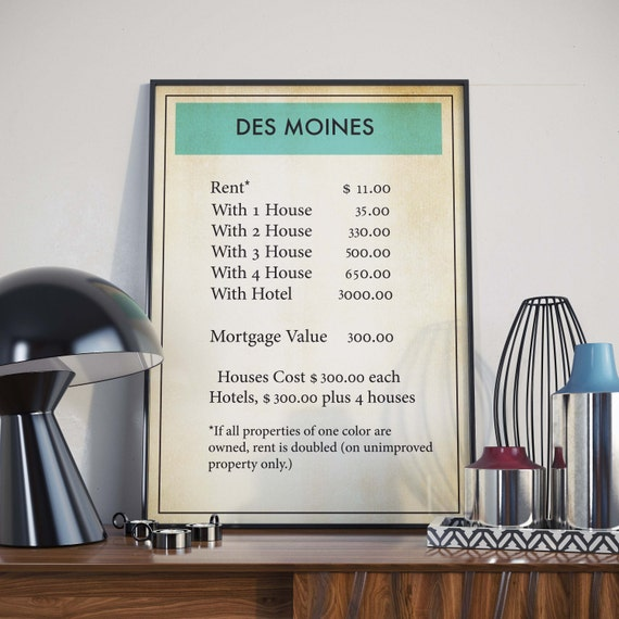 Monopoly Poster Custom Monopoly Des Moines Board Game