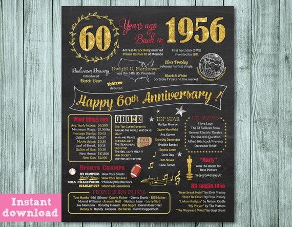Ideas For 60th Wedding Anniversary Gifts For Parents: 60th Anniversary Gifts For Parents 60th By BlueBabyStar On