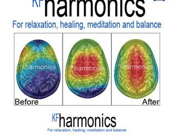 KF Harmonics, sound healing, relaxation cd, meditation cd, keshe foundation, balance, meditation