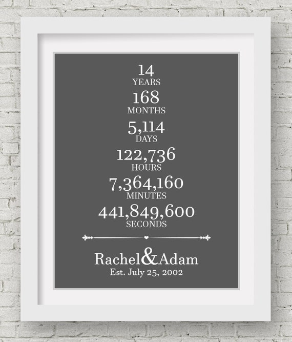 Wedding Gift 14 Years : Wedding Gift For Him 14 Year Anniversary Custom Wedding Gift Bridal ...