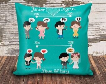 Digital Kit  for Mug and Pillow Boyfriends
