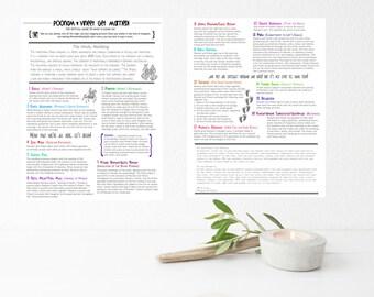 Classic Hindu Wedding Program- 2 Page Design {Wedding Schedule}