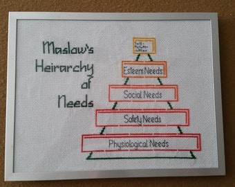 Maslow's Heirarchy of Needs - Psychology Cross Stitch - Handmade Cross Stitch