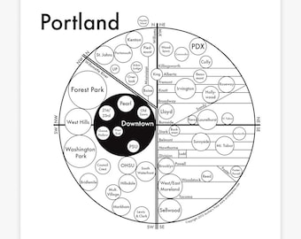 "Portland Map 8"" x 8"" Letterpress. Beautiful Minimalist Simple Graphic Neighborhood Art Print. Cool Travel Poster Design."