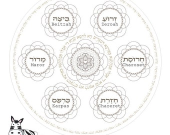 Passover Plate-Custom Order For Alexandra-Pesach Seder plate Coloring Printable-Haggadah Blessings-Jewish Art Projects-INSTANT DOWNLOAD
