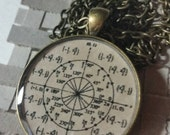Antique Bronze Unit Circle Necklace