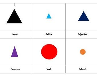 Montessori Grammars 5 Parts Cards PDF Download