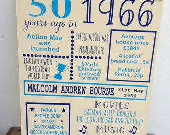 50th Birthday Board