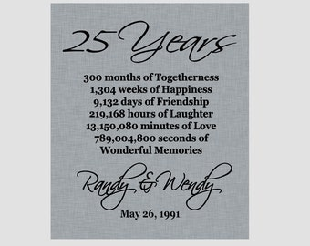 1st Anniversary Card Wedding Paper