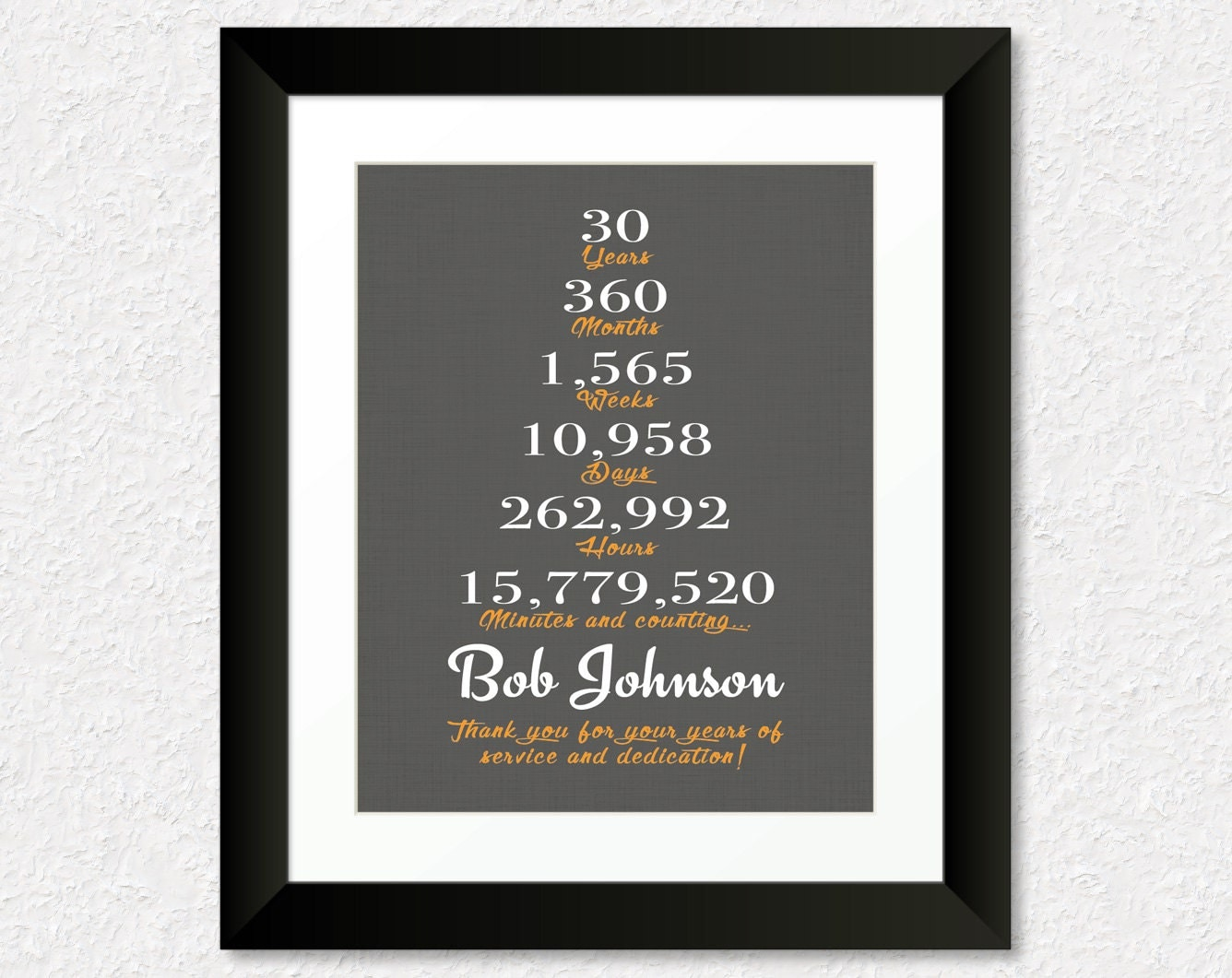 Wedding Gift Ideas For 20 Somethings : 30 Year Anniversary Gift 15 Year Work Anniversary by KeepsakeMaps