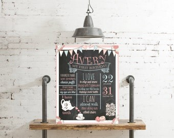 Tea Party First Birthday Chalkboard -Vintage Tea Party Chalkboard-  Poster Sign,Tea Party Chalkboard Birthday Printable File