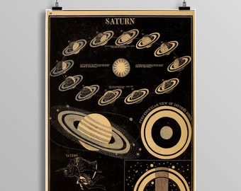 Vintage saturn planet print,  astronomy print, zodiac, constellations, Celestial Maps, Telescope, Planets, Astronomy Illustration, 455