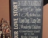 Personalized Love Story Sign