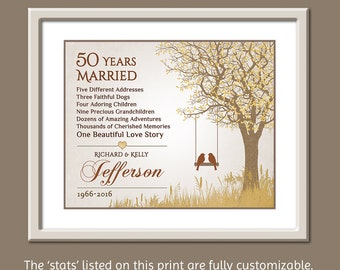 Golden Wedding Anniversary Gift For 50th Anniversary Custom 50th Anniversary Gift  Gifts For Golden Anniversary Personalized 50th 8x10 PRINT