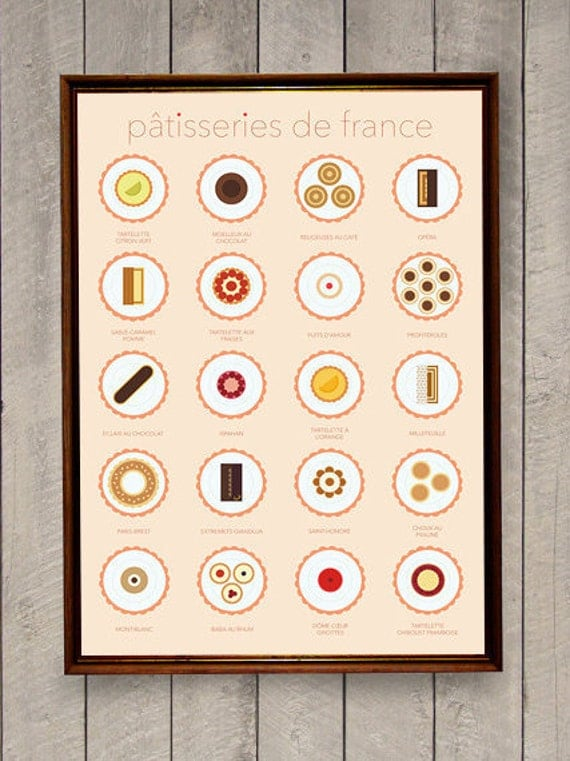 Gebäck Poster Digitaldruck Küche Kunstdruck