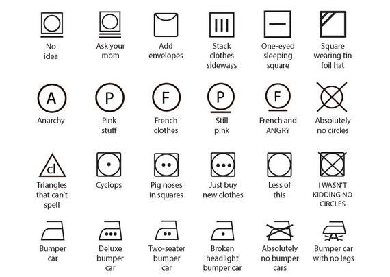 Laundry Symbols Chart Printable – Wonderful Image Gallery