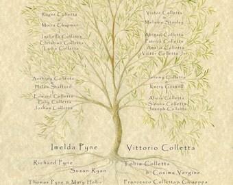 Family Tree Print, Custom Family Tree, Personalised Mum Gift, Anniversary Gift, Grandparent Gift, Ancestry Chart, Wedding Gift, Genealogy