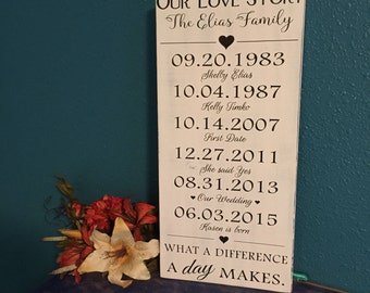 What a Difference A Day Makes • Shabby Chic Important Dates Sign • Rustic Distressed Birthday Sign • Special Dates Sign • Anniversary Gift