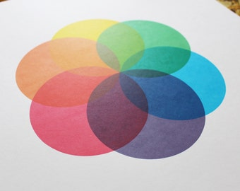 Limited Edition Screen Printed Colour Wheel