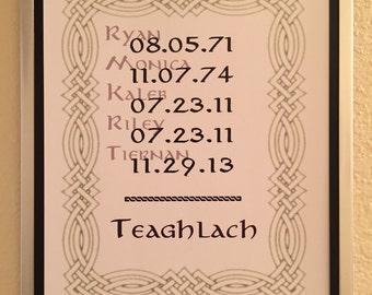 Family Equation (Gaelic)