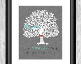 Family Tree Printable - Family Tree Wall Art - Family Name Sign - Custom Family Tree Print - Family Tree Poster - Tree of Life Family Print