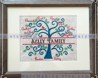 Custom Family Tree, Great for Mothers Day