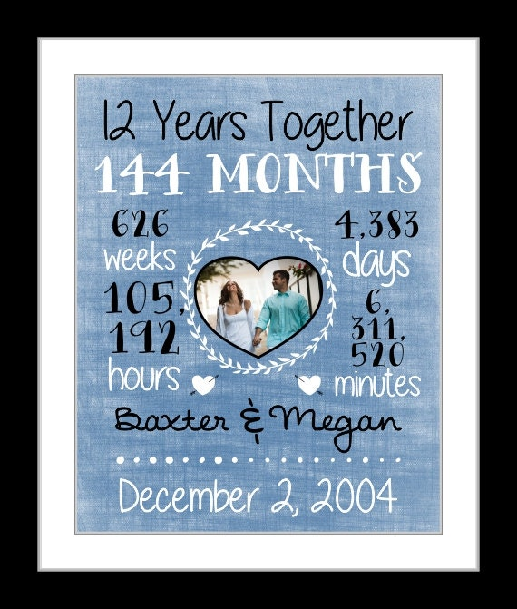 12th Wedding Anniversary Gift Ideas For Wife : Any year anniversary gift 12th anniversary friends
