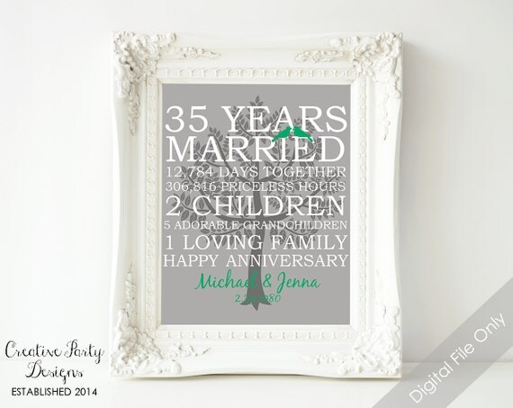 35th Wedding Anniversary Gift - 35th Anniversary Print - Family Prints ...