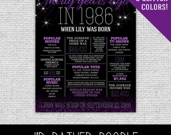30th Birthday Poster - 30th Birthday Sign - Glitter Birthday - Custom 30th Birthday - 1986 Events Sign - Custom Birthday Poster - Printable