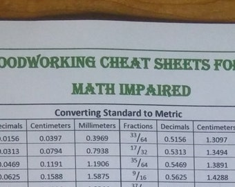 Woodworking Cheat Sheet - Converting Inches to Centimeters