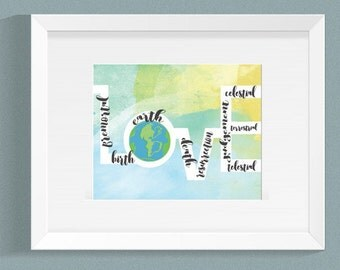 Plan of Salvation is LOVE LDS depiction of Plan of Happiness, instant download print, Mormon artwork,