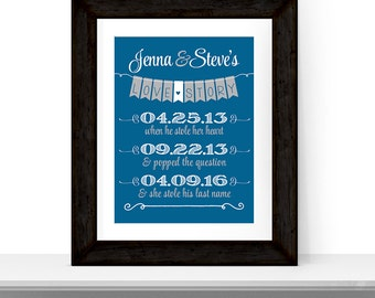Personalized special dates art, our love story print for a royal blue wedding decoration or table centerpiece | When he stole her heart