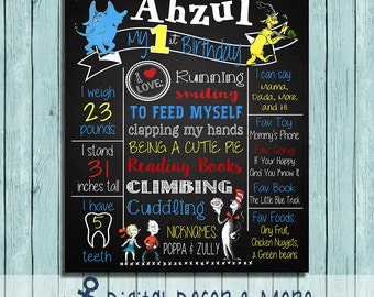 Birthday Chalkboard Style Poster | Dr Seuss | Kids Birthday Poster | Use For Any Age | Chalkboard Printable | Digital File