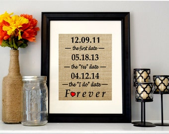 The Dates We Never Forget - Personalized Burlap Wedding sign